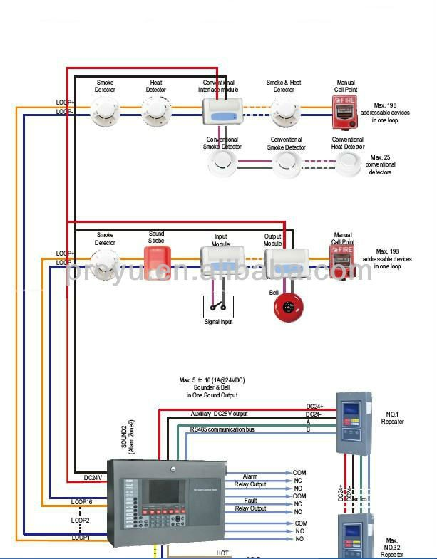 Modern Class A Fire Alarm System Collection - Wiring Diagram Ideas ...